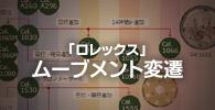 ロレックス・ムーブメント変遷